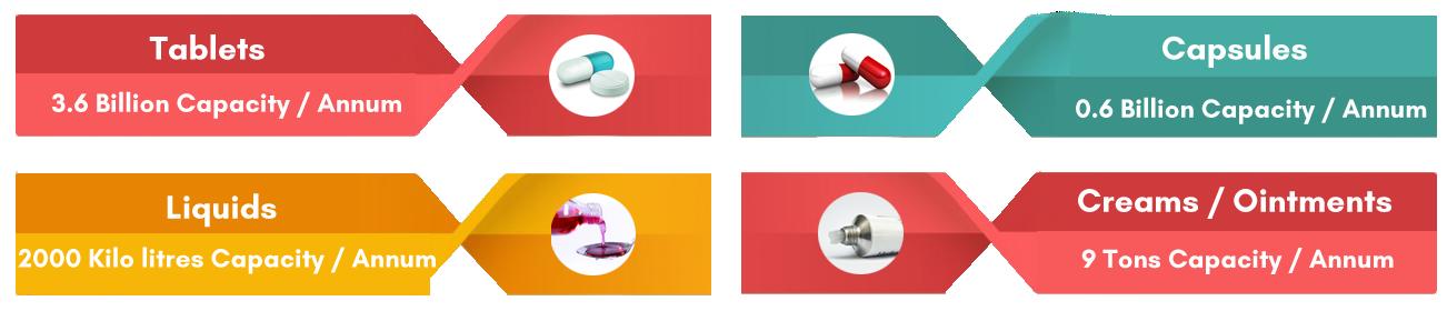 The Madras Pharma - Madras Pharma